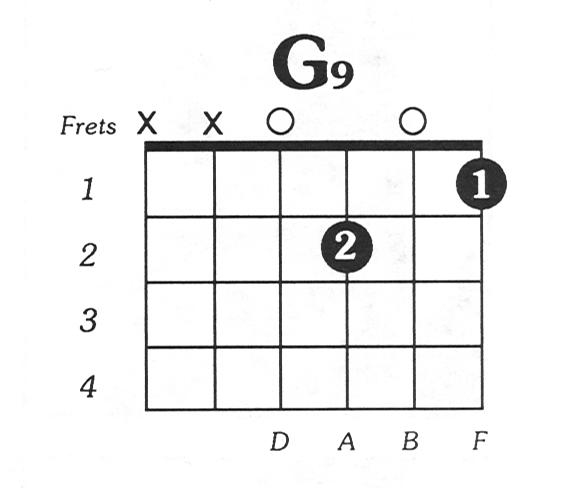 G9 Guitar Chord