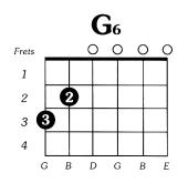 g6 guitar chord. Black Bedroom Furniture Sets. Home Design Ideas