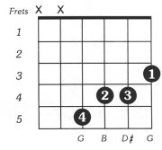 Baug Guitar Chord