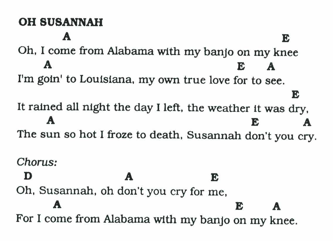Oh Susannah for Guitar