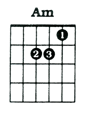 Guitar guitar tabs a minor : Hush Little Baby for Guitar
