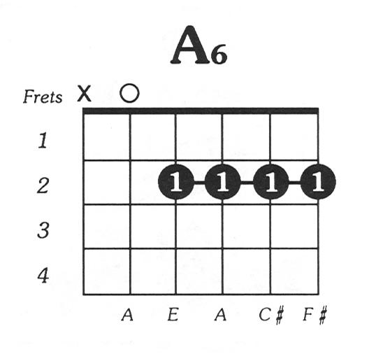 Guitar Chord Chart Printable