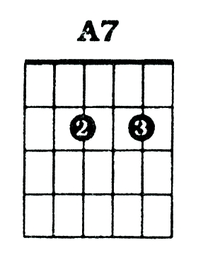 Guitar guitar chords a7 : Twinkle Twinkle Little Star for Guitar