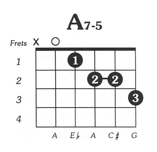 https://www.play-acoustic-guitar.com/ 2019-09-25T20:40 ... on