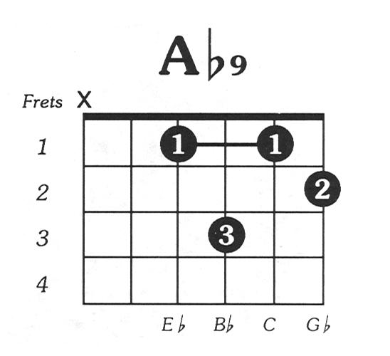 Aflat9 Guitar Chord