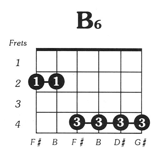 B6 Guitar Chord