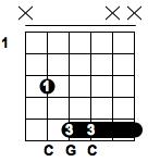C5 Chord
