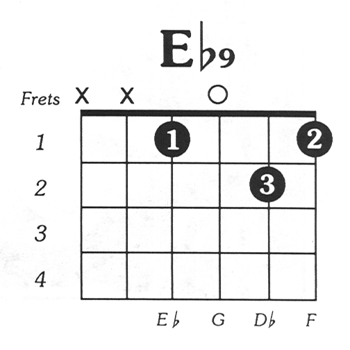 Eflat9 Guitar Chord