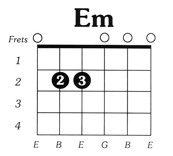 Emin Chord