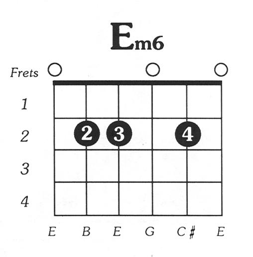 Emin6 Guitar Chord