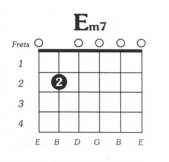 Emin7 Chord