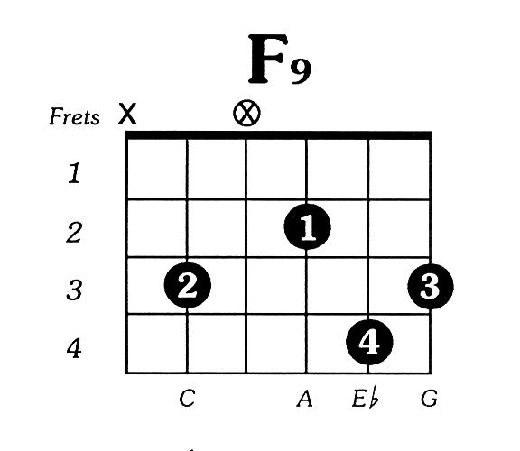 F9 Guitar Chord