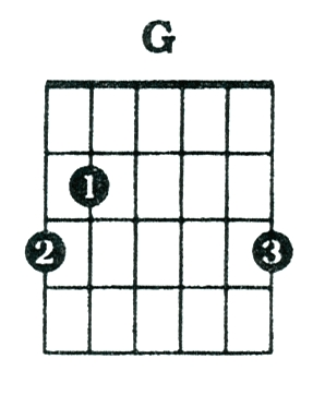 g chord on guitar  Chords for this Easy