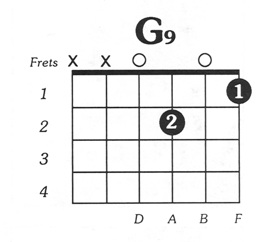 Acoustic Guitar Chord Chart Printable