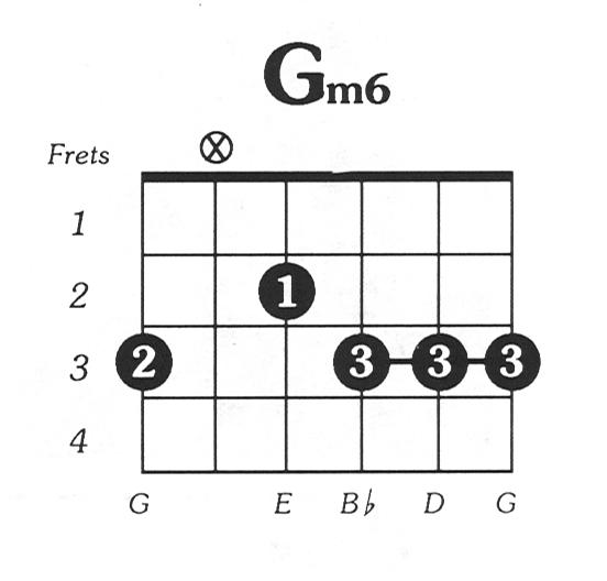 G minor 6 guitar chord