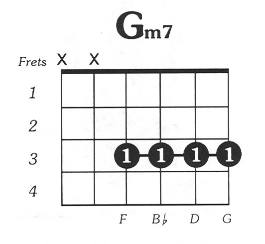 141 Jazz Guitar Licks  Essential Lines and Patterns